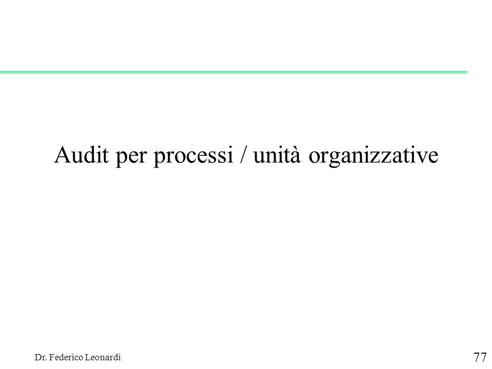 Audit per processi / unità organizzative