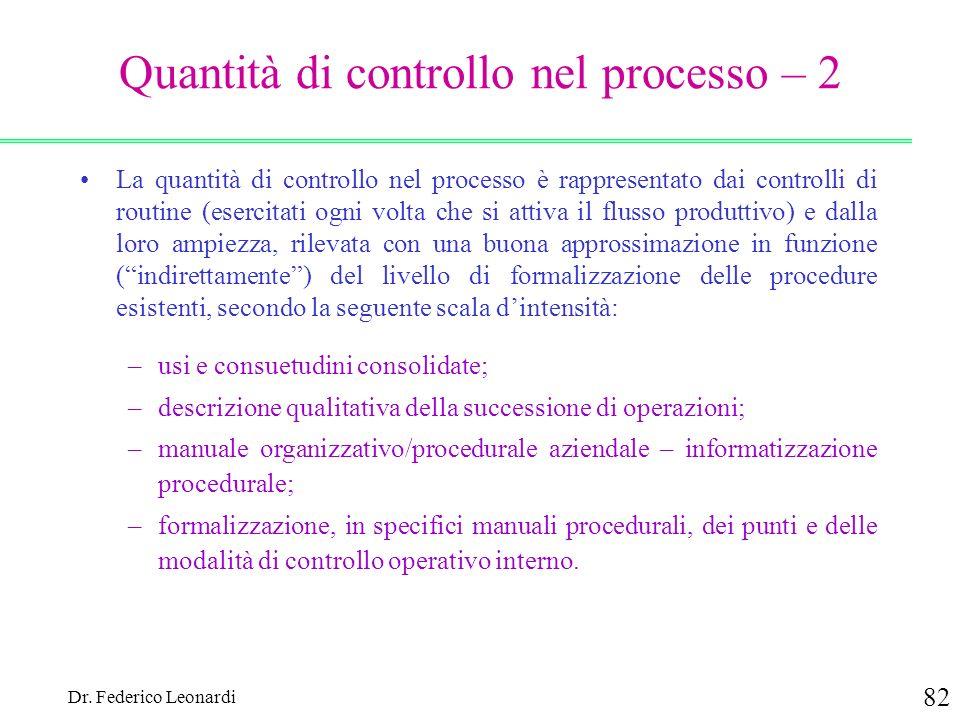 Quantità di controllo nel processo – 2