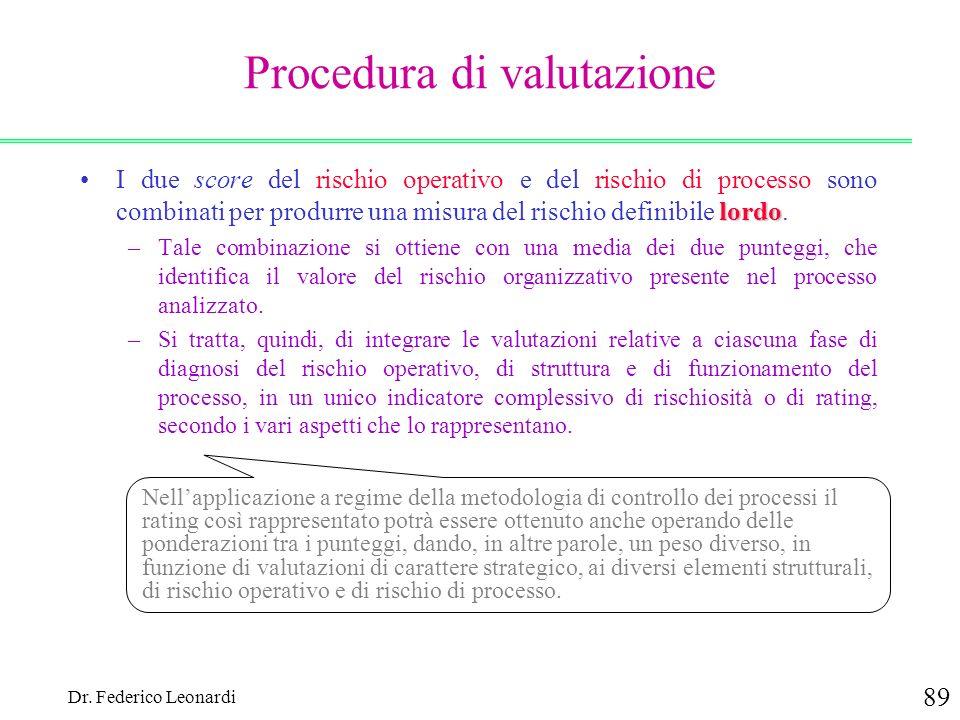 Procedura di valutazione