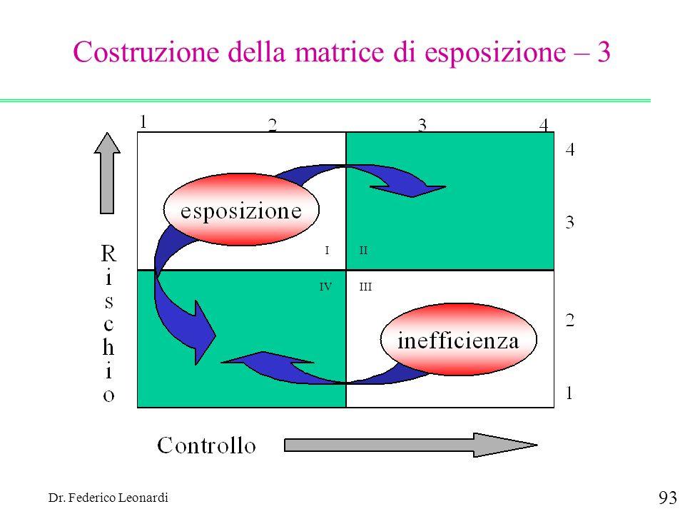 Costruzione della matrice di esposizione – 3