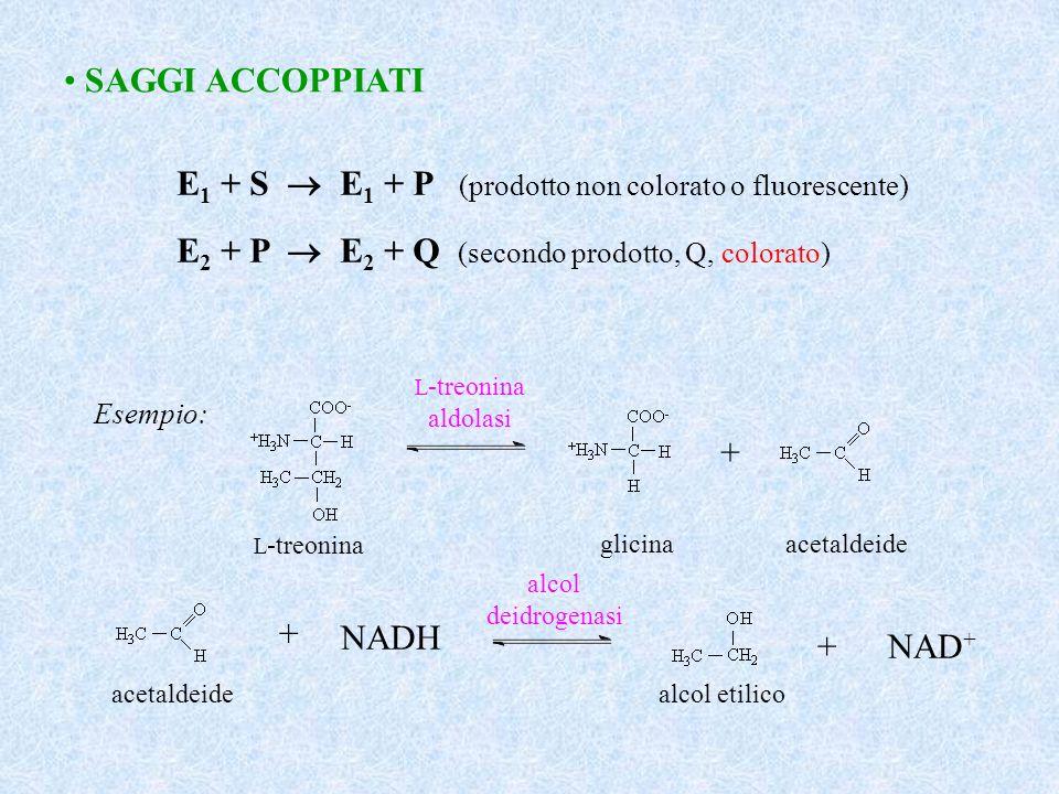 E1 + S  E1 + P (prodotto non colorato o fluorescente)