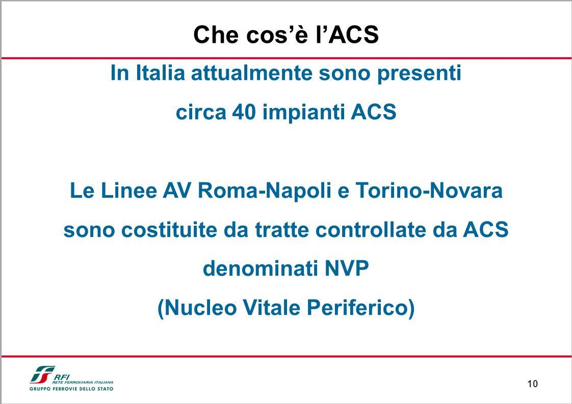 Che cos'è l'ACS In Italia attualmente sono presenti