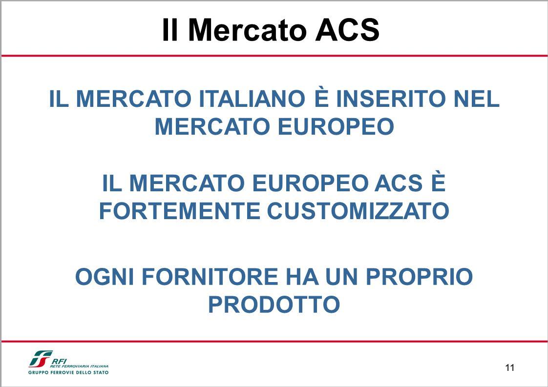 Il Mercato ACS IL MERCATO ITALIANO È INSERITO NEL MERCATO EUROPEO