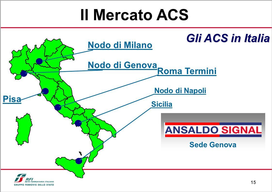 Il Mercato ACS Gli ACS in Italia Nodo di Milano Nodo di Genova