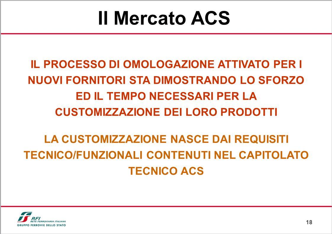 Il Mercato ACS