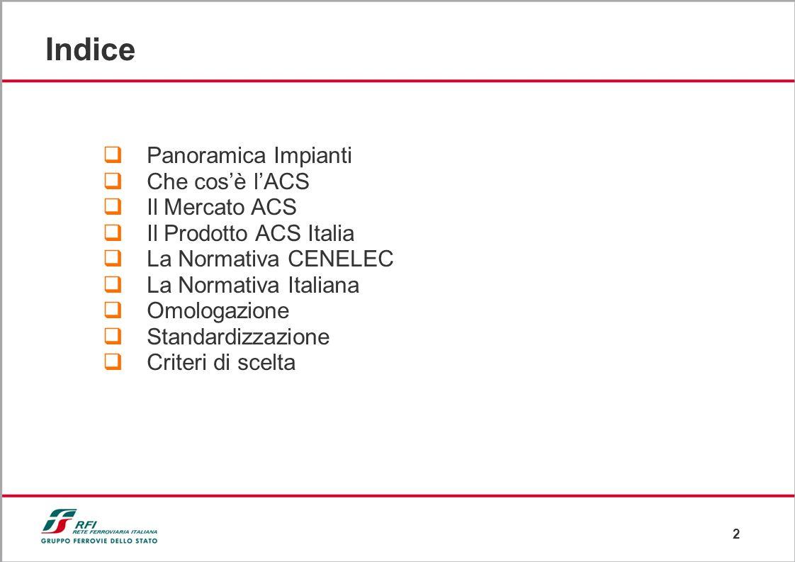 Indice Panoramica Impianti Che cos'è l'ACS Il Mercato ACS
