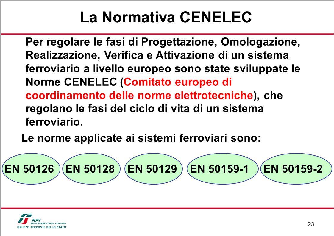 La Normativa CENELEC