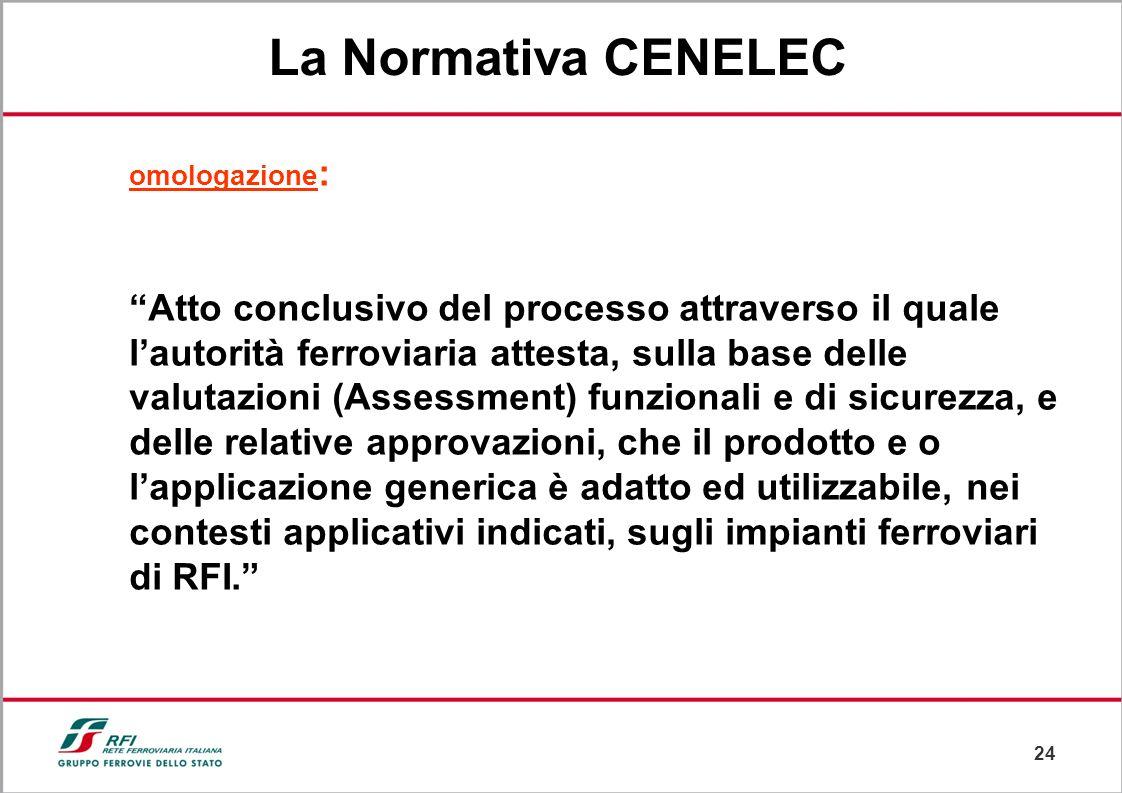 La Normativa CENELEC omologazione: