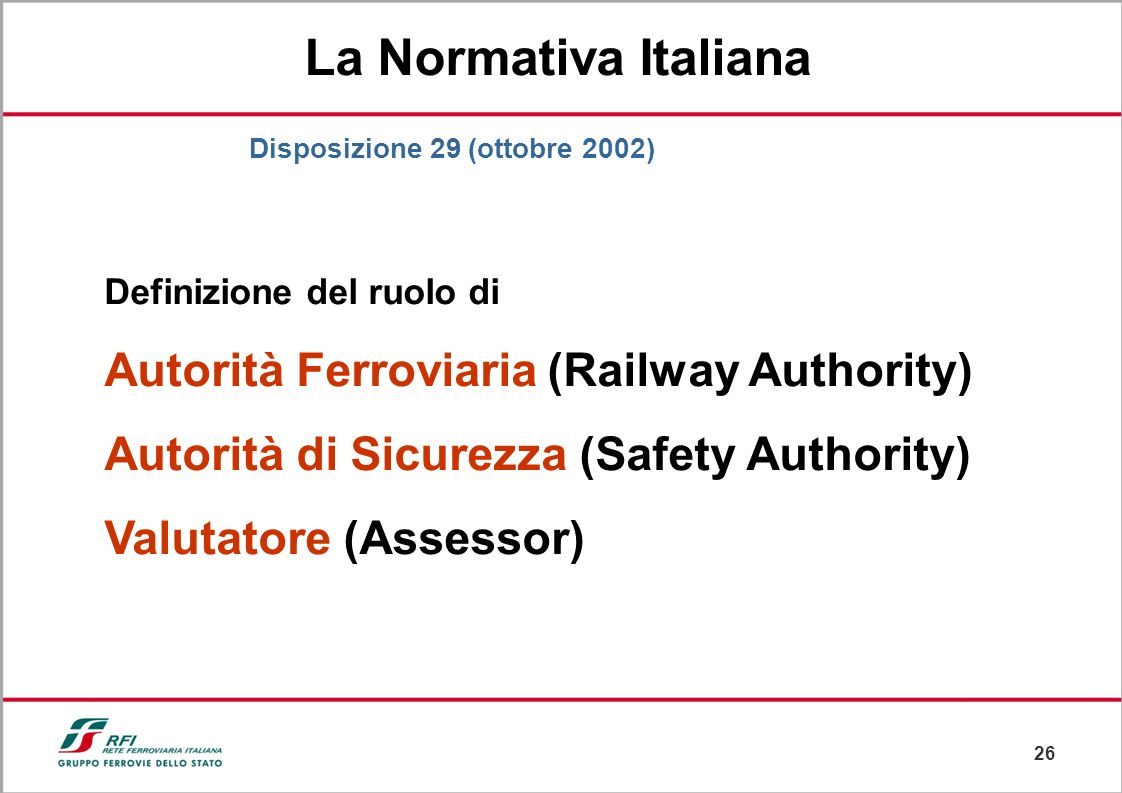 La Normativa Italiana Autorità Ferroviaria (Railway Authority)
