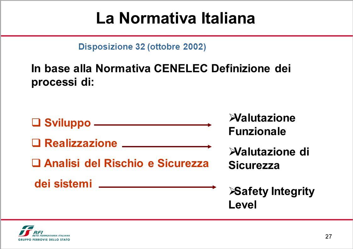 La Normativa Italiana Disposizione 32 (ottobre 2002) In base alla Normativa CENELEC Definizione dei processi di: