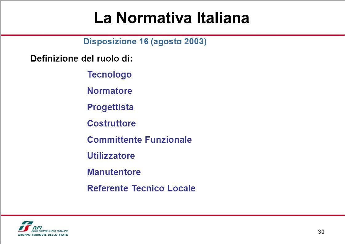 La Normativa Italiana Definizione del ruolo di: Tecnologo Normatore