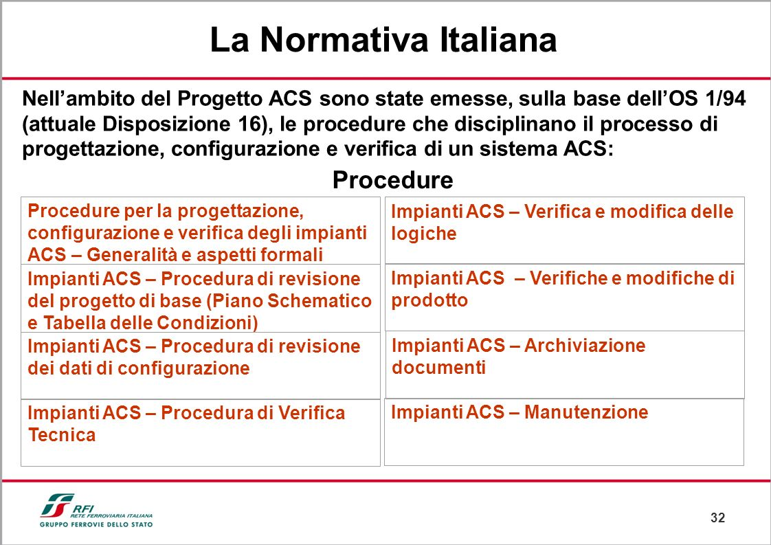 La Normativa Italiana Procedure