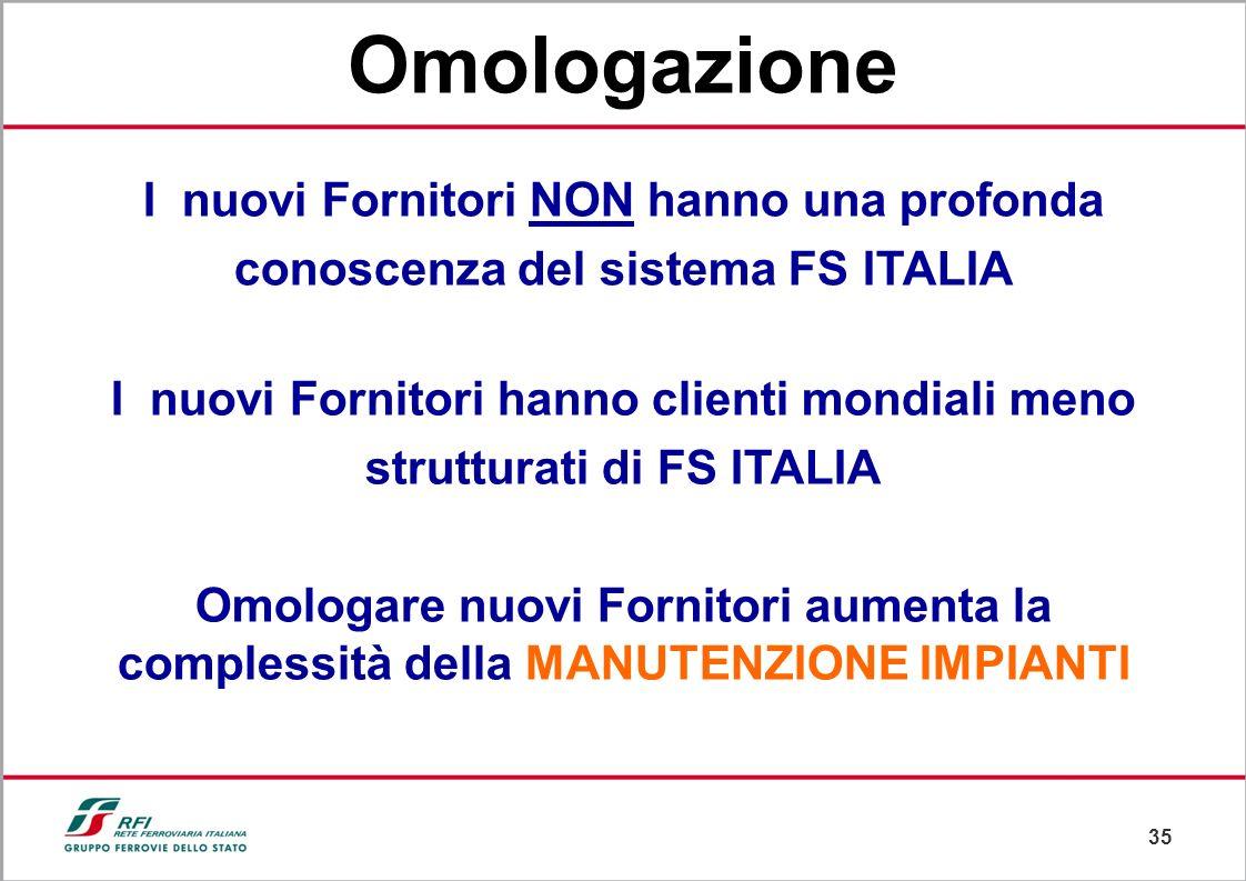I nuovi Fornitori hanno clienti mondiali meno strutturati di FS ITALIA
