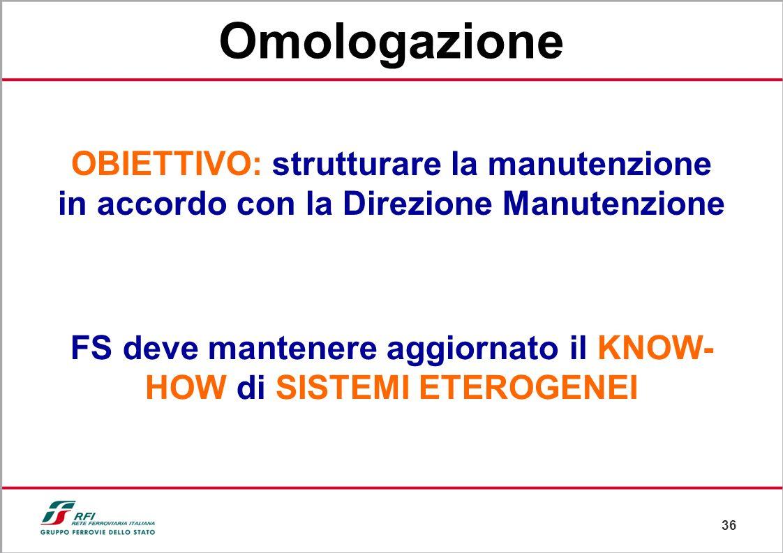 FS deve mantenere aggiornato il KNOW-HOW di SISTEMI ETEROGENEI