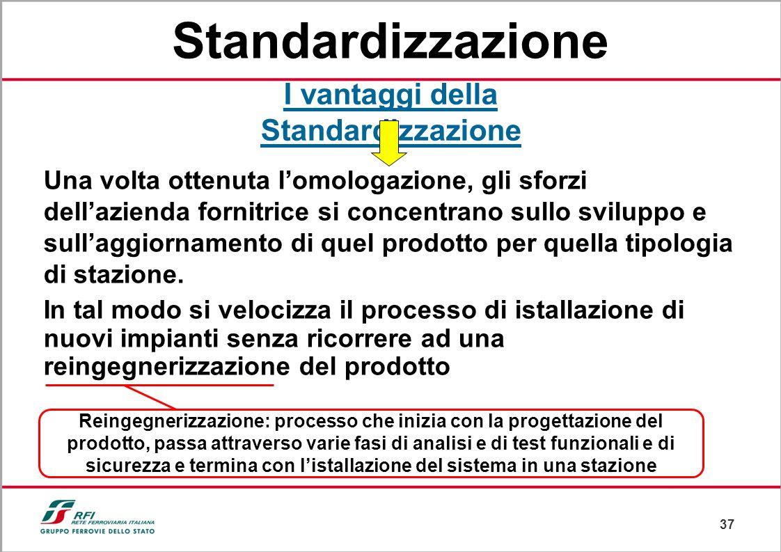 I vantaggi della Standardizzazione