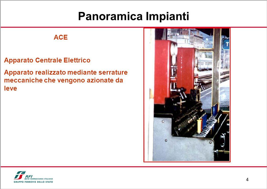 Panoramica Impianti ACE Apparato Centrale Elettrico