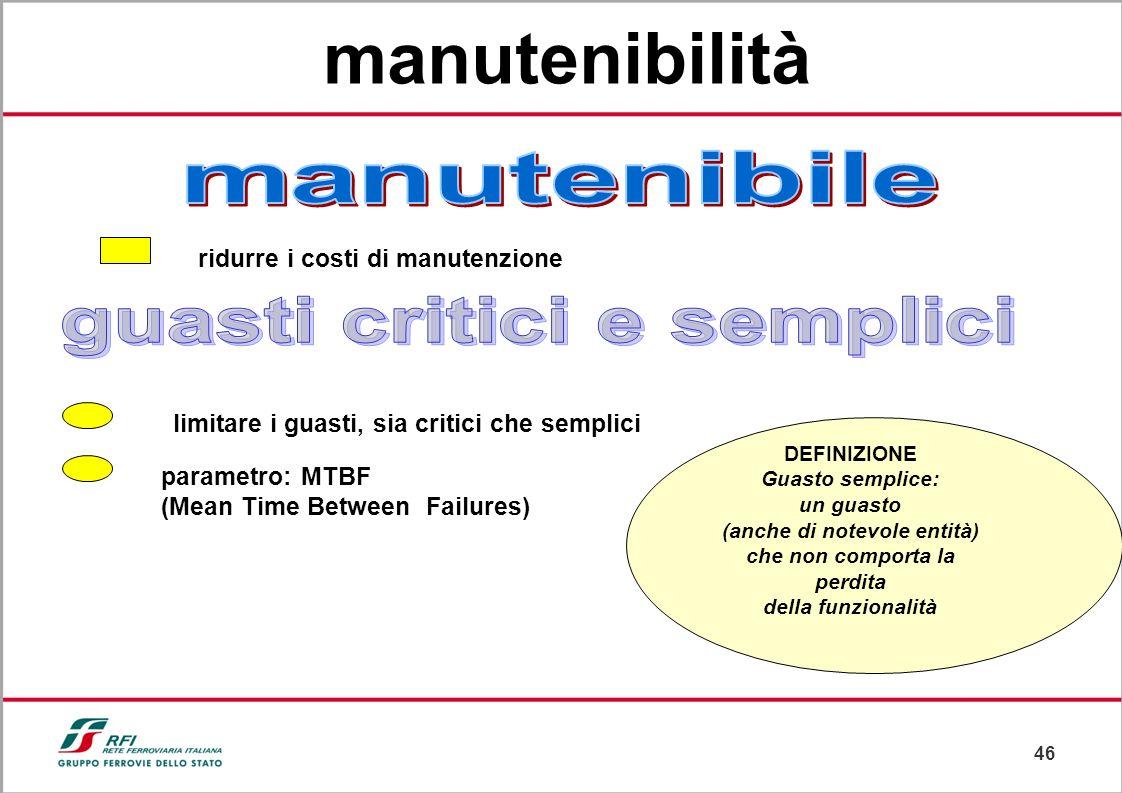 manutenibilità guasti critici e semplici