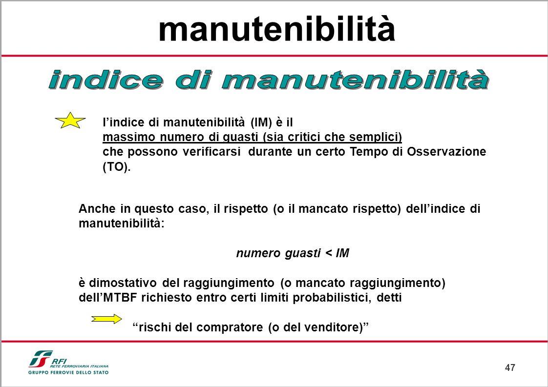 indice di manutenibilità