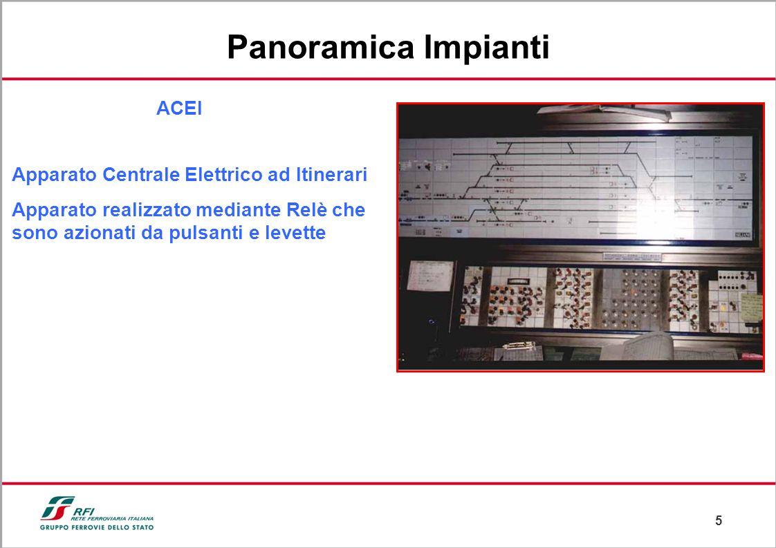 Panoramica Impianti ACEI Apparato Centrale Elettrico ad Itinerari