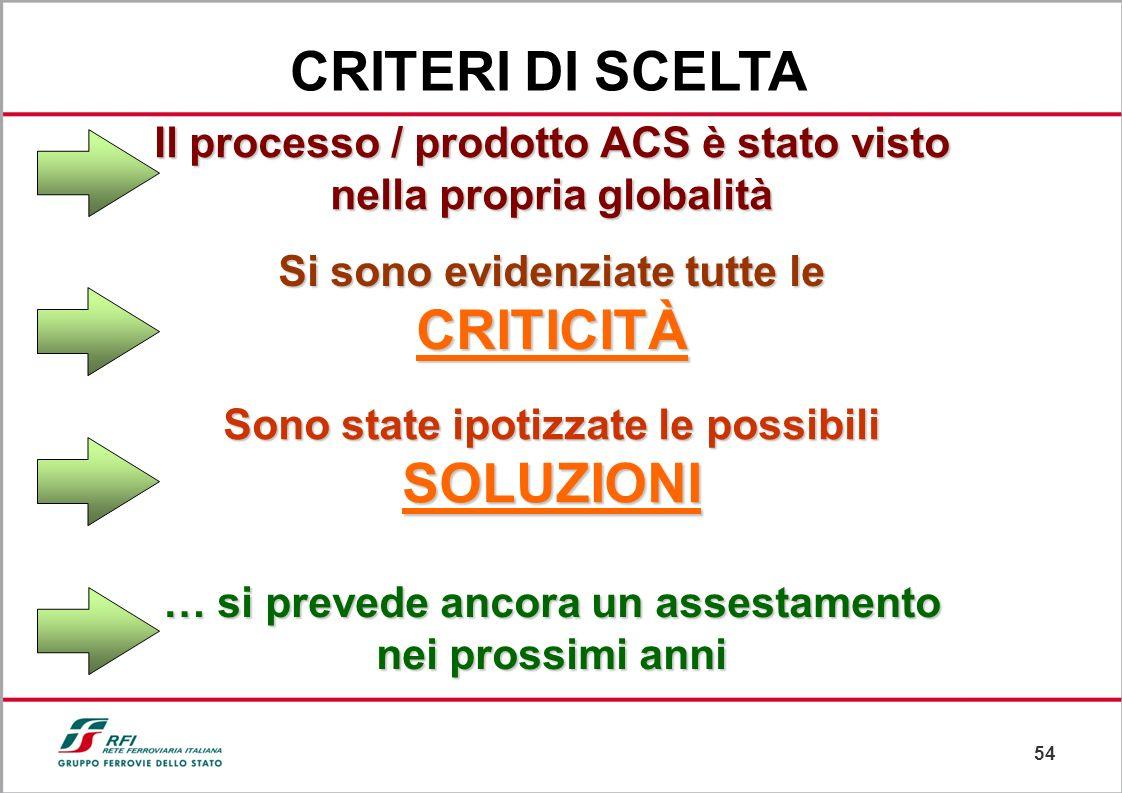 CRITERI DI SCELTA Il processo / prodotto ACS è stato visto nella propria globalità. Si sono evidenziate tutte le CRITICITÀ.