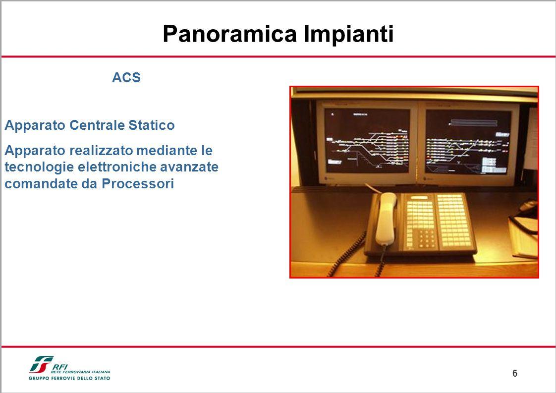 Panoramica Impianti ACS Apparato Centrale Statico