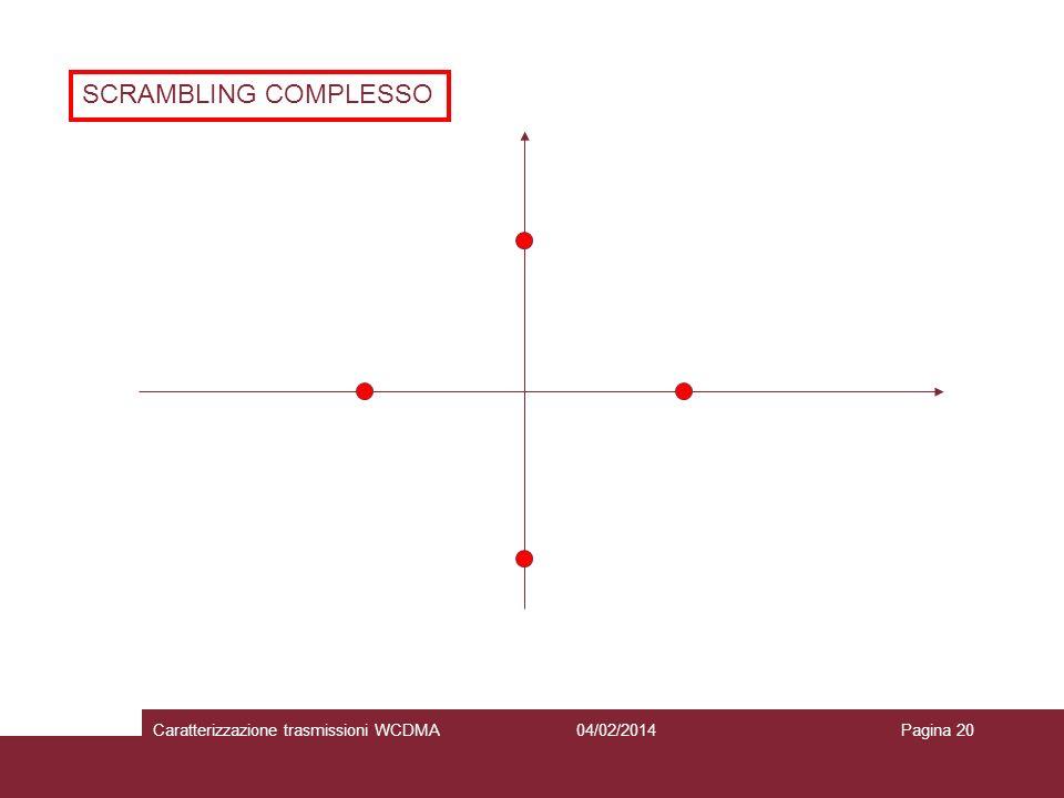 SCRAMBLING COMPLESSO Caratterizzazione trasmissioni WCDMA 27/03/2017