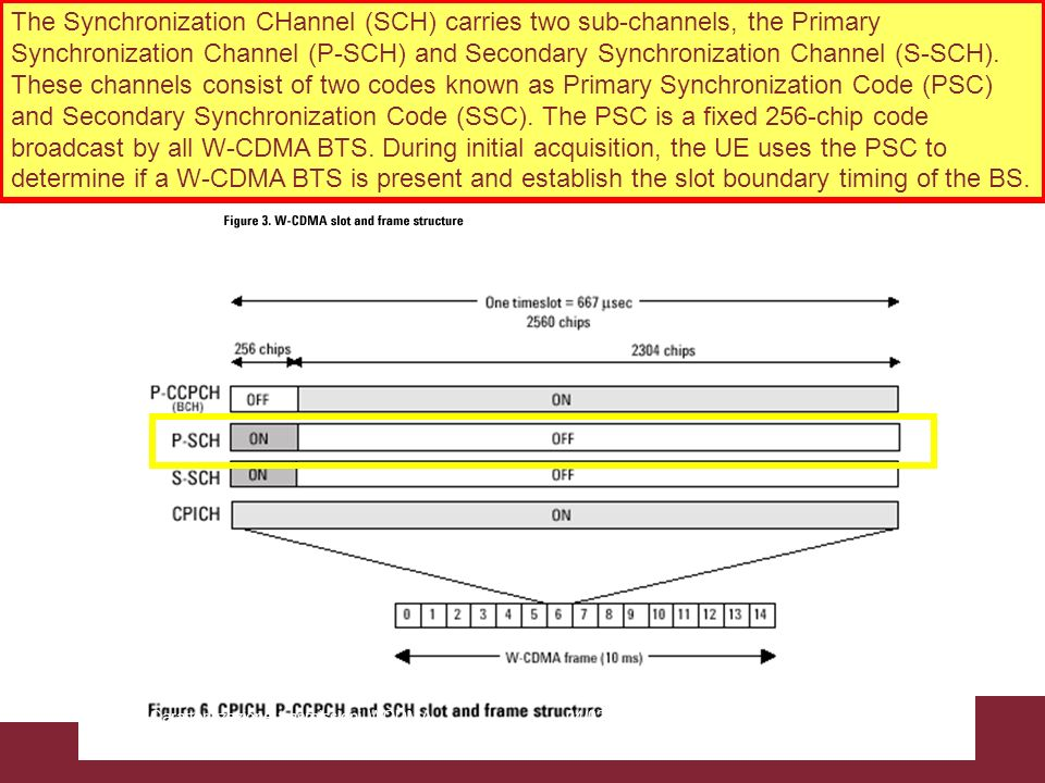 The Synchronization CHannel (SCH) carries two sub-channels, the Primary Synchronization Channel (P-SCH) and Secondary Synchronization Channel (S-SCH). These channels consist of two codes known as Primary Synchronization Code (PSC) and Secondary Synchronization Code (SSC). The PSC is a fixed 256-chip code broadcast by all W-CDMA BTS. During initial acquisition, the UE uses the PSC to determine if a W-CDMA BTS is present and establish the slot boundary timing of the BS.