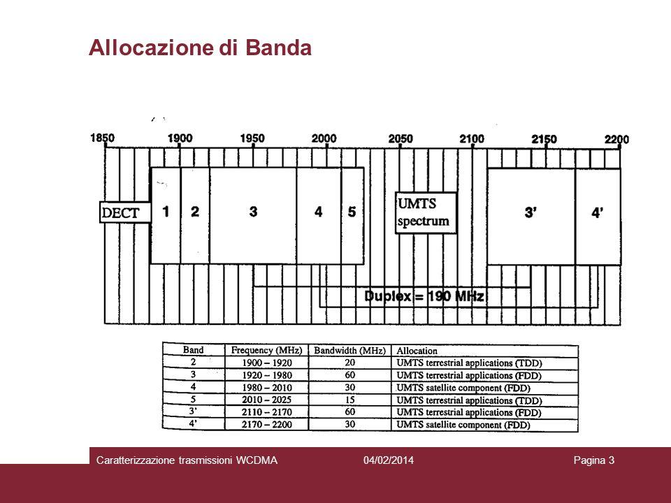 Allocazione di Banda Caratterizzazione trasmissioni WCDMA 27/03/2017