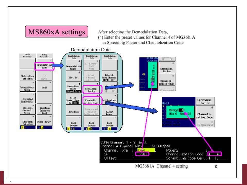 Caratterizzazione trasmissioni WCDMA
