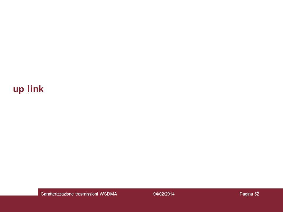 up link Caratterizzazione trasmissioni WCDMA 27/03/2017