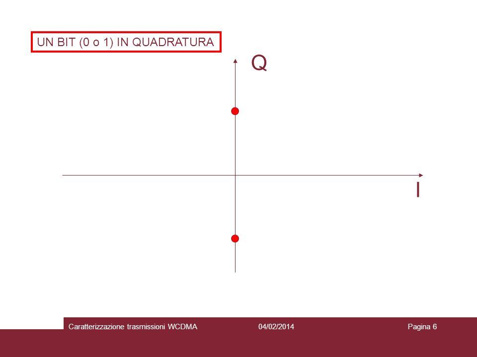 Q I UN BIT (0 o 1) IN QUADRATURA Caratterizzazione trasmissioni WCDMA