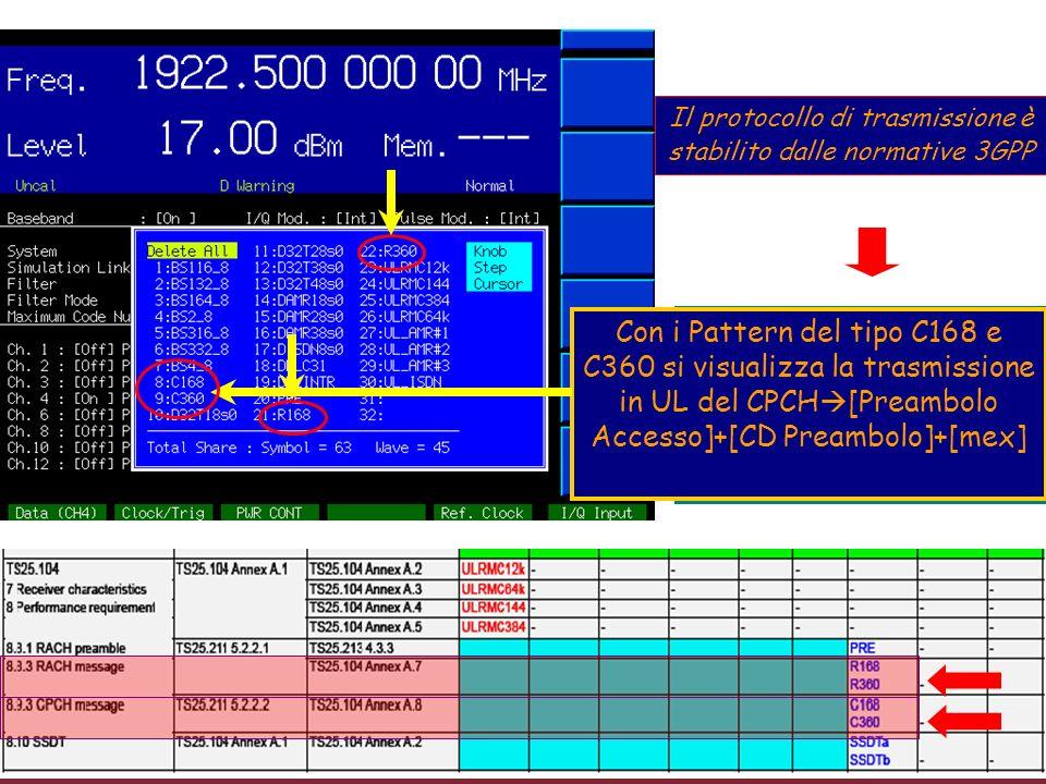 Il protocollo di trasmissione è stabilito dalle normative 3GPP