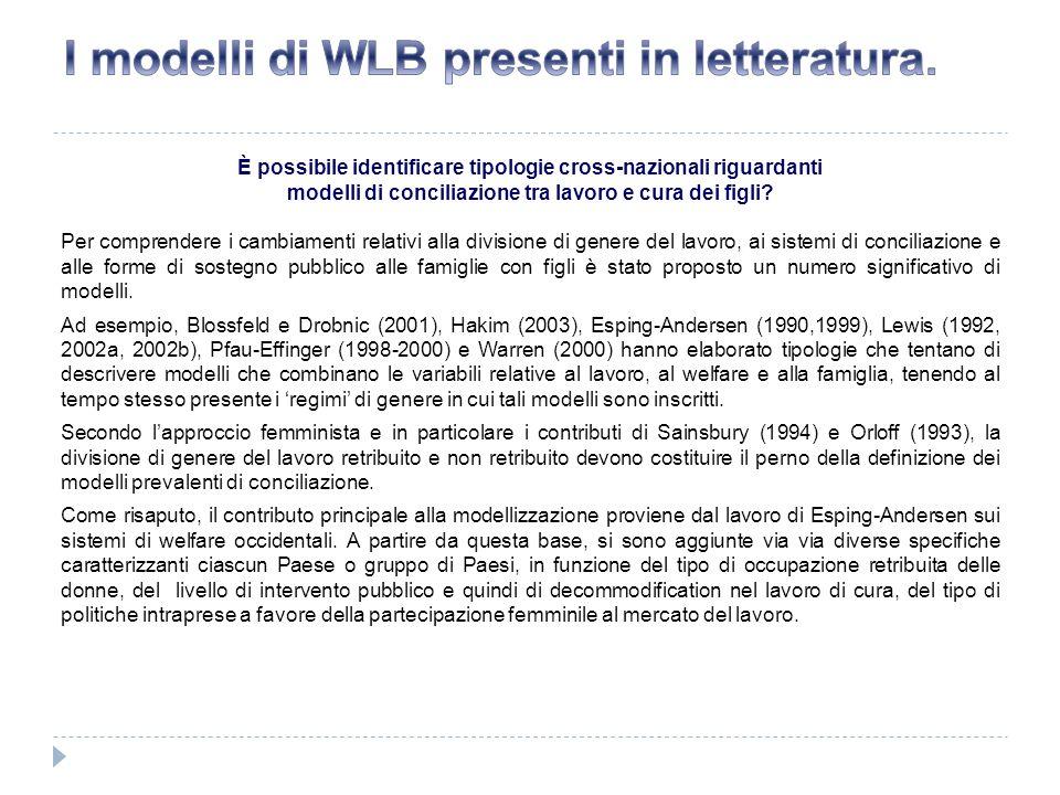 I modelli di WLB presenti in letteratura.