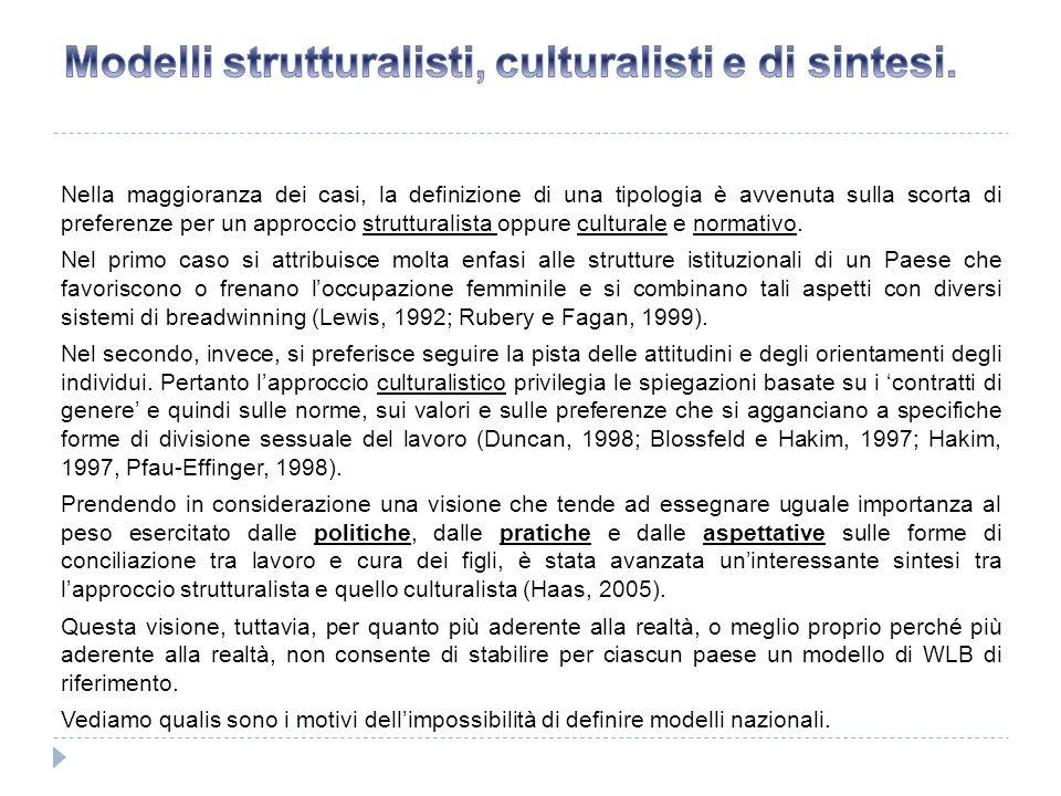 Modelli strutturalisti, culturalisti e di sintesi.