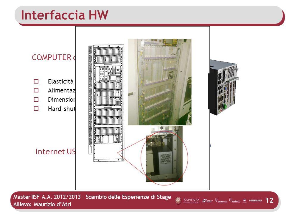 Interfaccia HW COMPUTER da installare a bordo