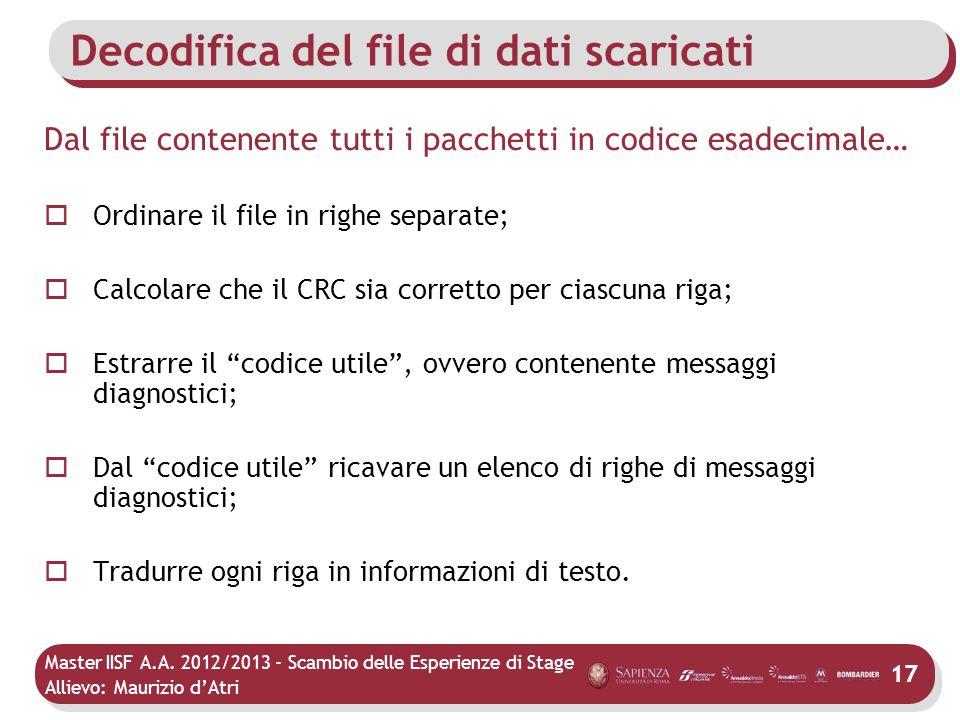 Decodifica del file di dati scaricati