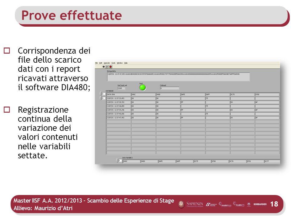 Prove effettuate Corrispondenza dei file dello scarico dati con i report ricavati attraverso il software DIA480;