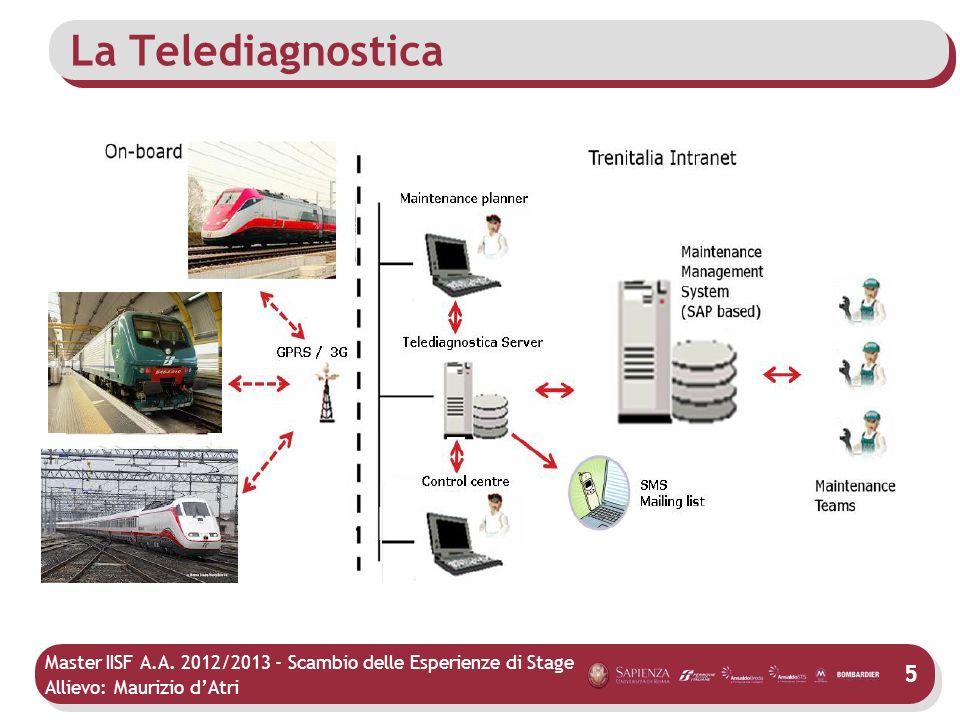 La Telediagnostica 5