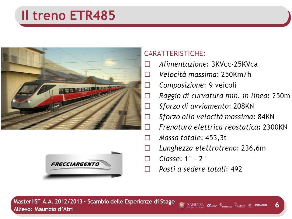 Il treno ETR485 CARATTERISTICHE: Alimentazione: 3KVcc-25KVca