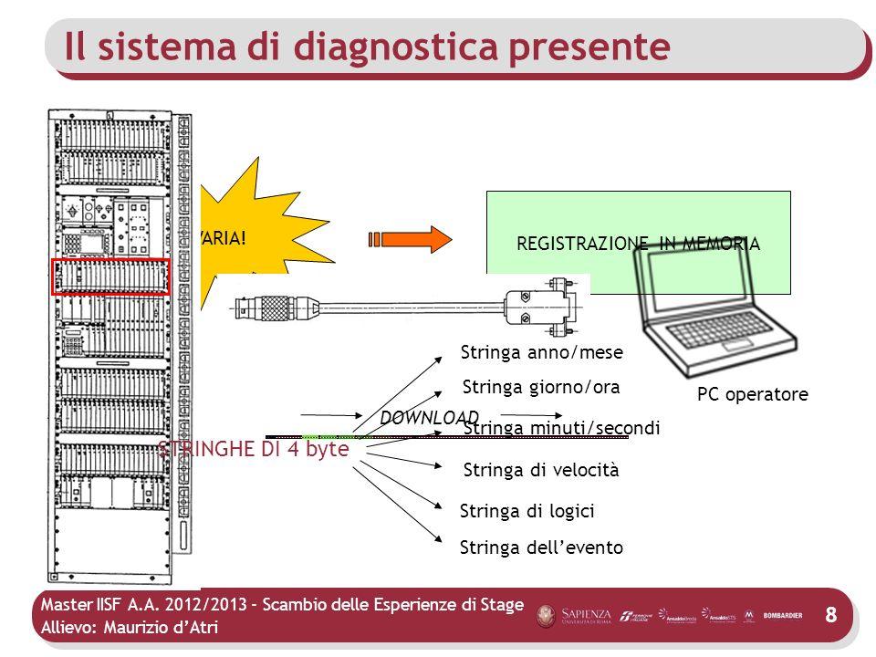 Il sistema di diagnostica presente