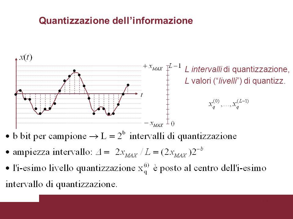 Quantizzazione dell'informazione