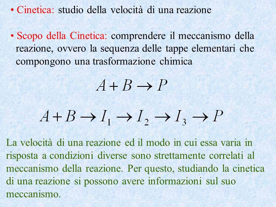 Cinetica: studio della velocità di una reazione