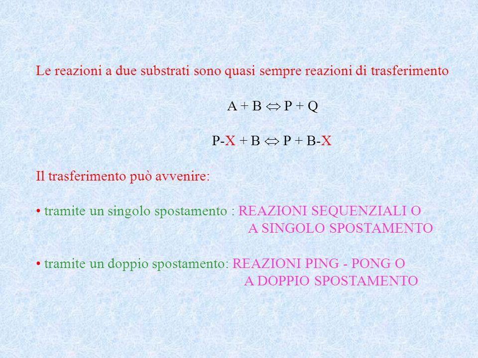 Le reazioni a due substrati sono quasi sempre reazioni di trasferimento
