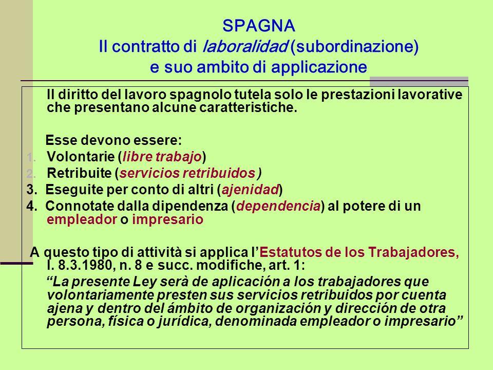 SPAGNA Il contratto di laboralidad (subordinazione) e suo ambito di applicazione