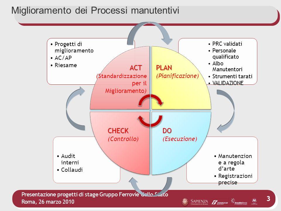 Miglioramento dei Processi manutentivi