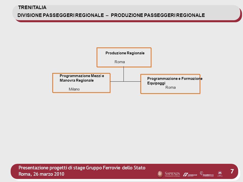 DIVISIONE PASSEGGERI REGIONALE – PRODUZIONE PASSEGGERI REGIONALE