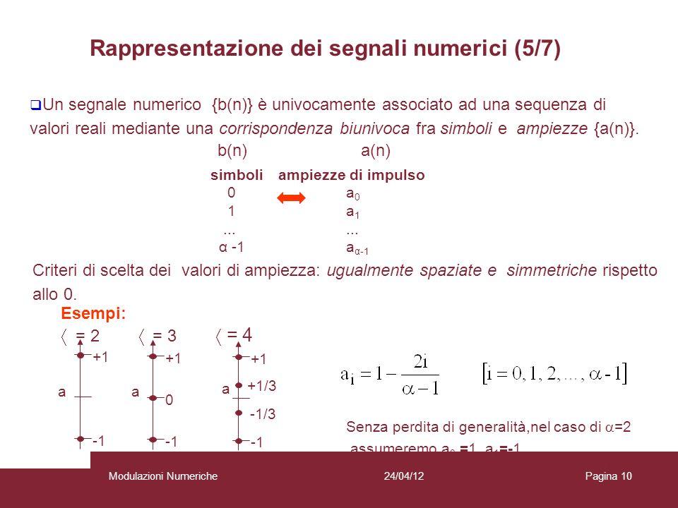 Rappresentazione dei segnali numerici (5/7)