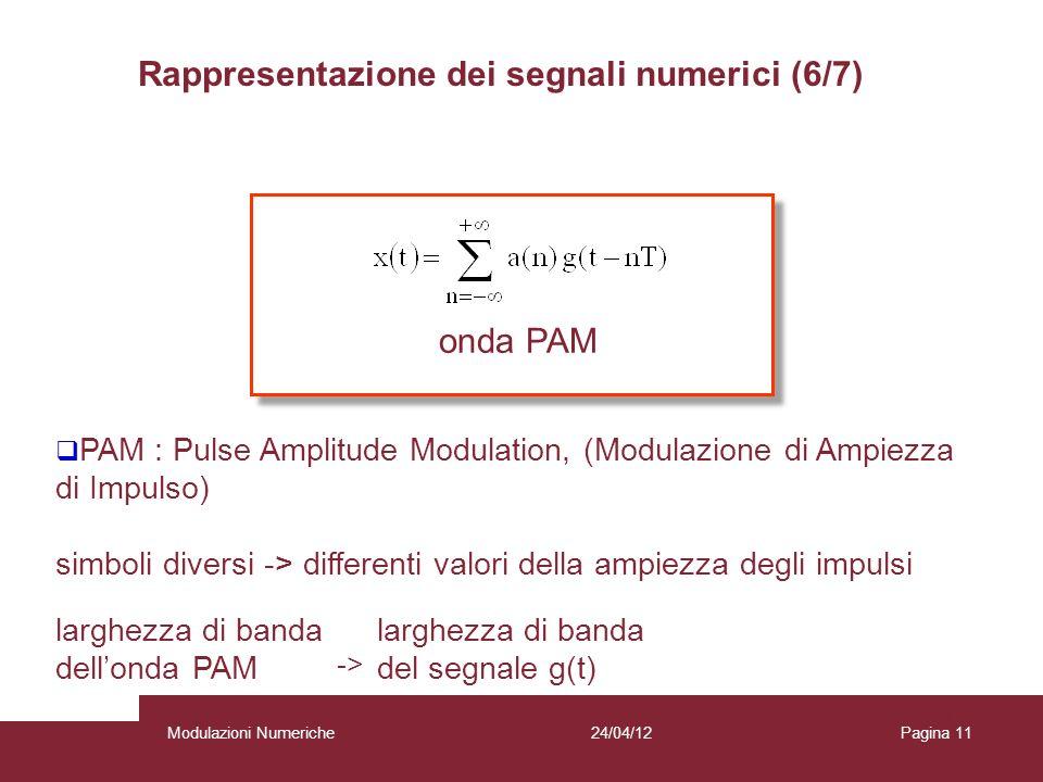 Rappresentazione dei segnali numerici (6/7)
