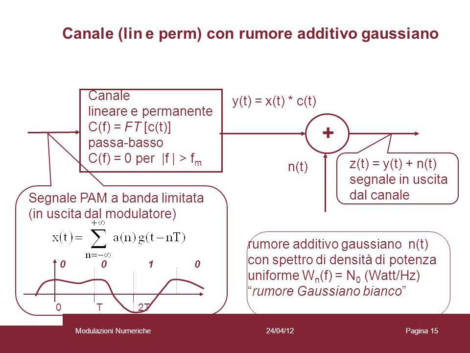 Canale (lin e perm) con rumore additivo gaussiano