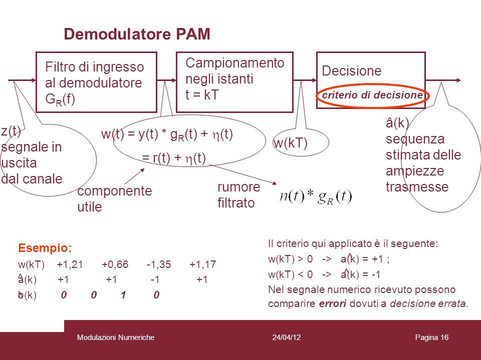 Demodulatore PAM Campionamento negli istanti t = kT Filtro di ingresso